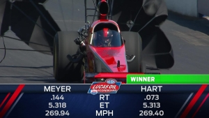 2018 Southern Nationals Powered by Mello Yello Top Alcohol Dragster winner Josh Hart